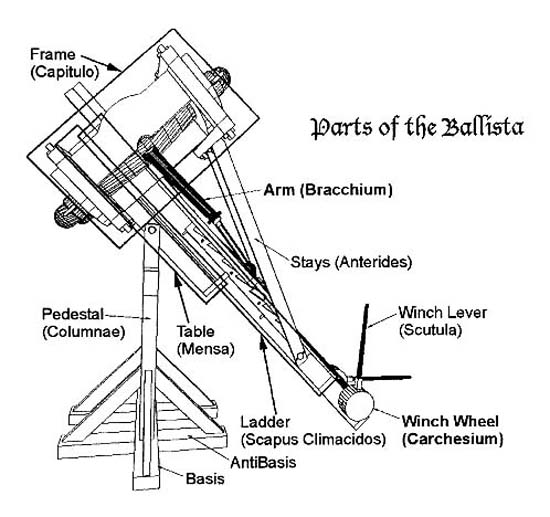 Legion Xxiv Roman Ballista Seige Catapult